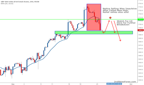 SPX500: Short Term Impulsive Selling Suggest LH Coming