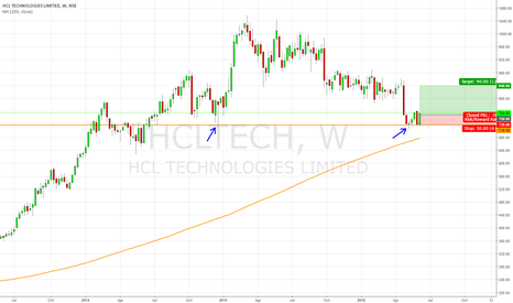 HCLTECH: HCLTECH Long