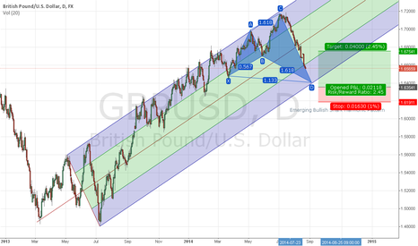 GBPUSD: $GBPUSD Emerging Bullish Shark Harmonic Pattern.