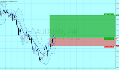 AUDUSD: AU long idea