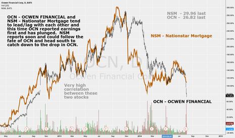 OCN: Nationstar Mortgage - NSM - Daily - poised to fall to follow OCN