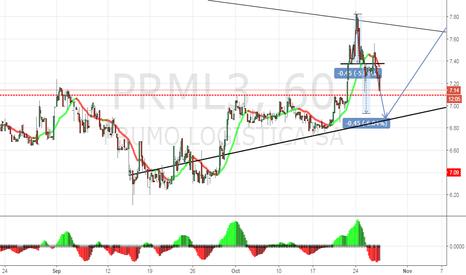 PRML3: H&S PRML3