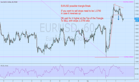 EURUSD: EURUSD short idea booking profits on taget