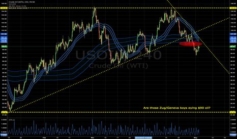 USOIL: Follow through...