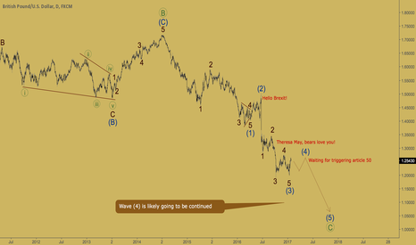 GBPUSD: GBPUSD - consolidation in wave (4)