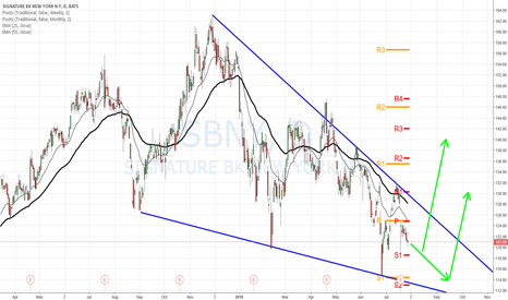 SBNY: sbny down wedge
