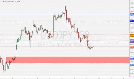 USDJPY: depending on  how the dollar is headed