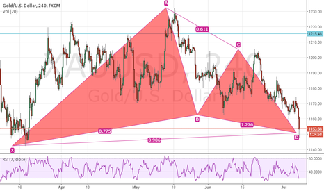 XAUUSD: LONG OPORTUNITY ON GOLD