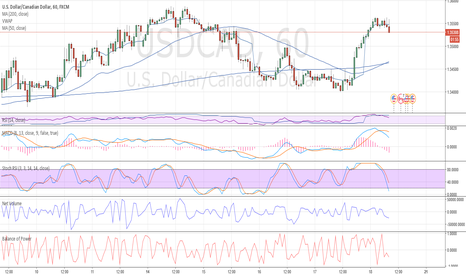 USDCAD: weeeeeeee wish i had a non practice account loool