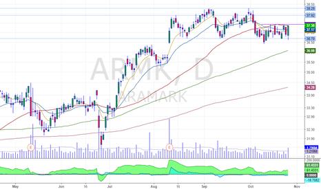 ARMK: survival breakout