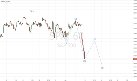 SPX: S&P 4.Long, 5. Short