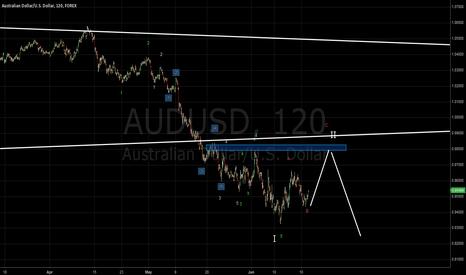 AUDUSD: FX: AUD/USD