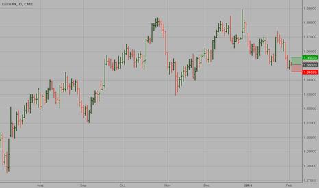 E61!: fE6 - Long Trade