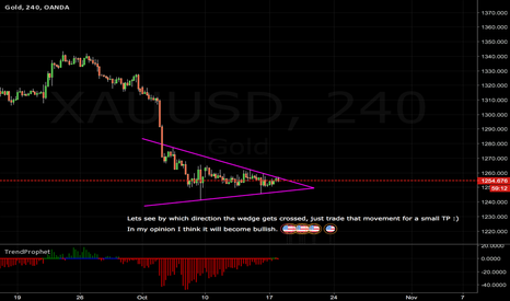XAUUSD: [PREPARE] Gold Breaking Wedge