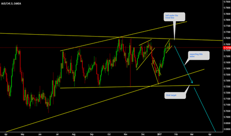 AUDCHF: AUDCHF an other amazing short