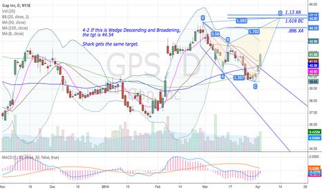 GPS: GPS