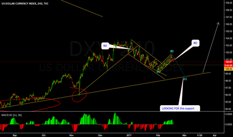 DXY: DXY look for another leg down