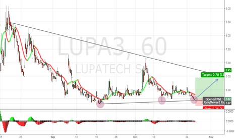 LUPA3: LUPA3 Support