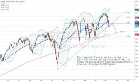 SPX500: Short bounce before another sell off?