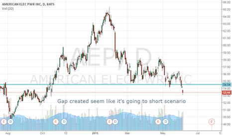 AEP: Gap in Short