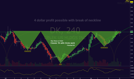 DK: A 4 dollar trade in $DK with break of neckline