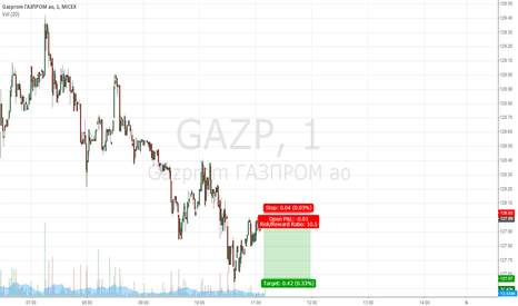 GAZP: gazp