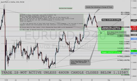 EURUSD: $$$EURUSD SHORTS (READ DESCRIPTION)