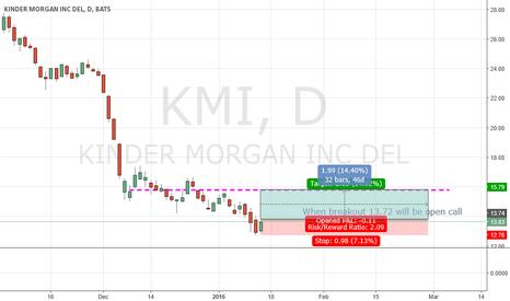KMI: KMI CALL