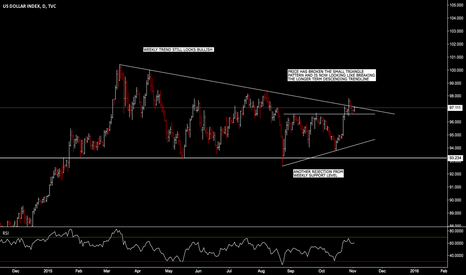 DXY: More Dollar Strength on its way?