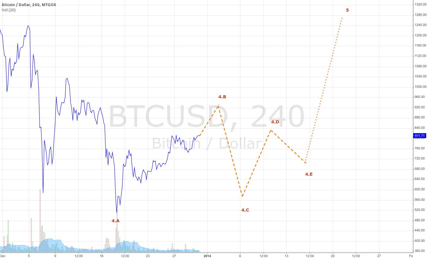 BTC current2