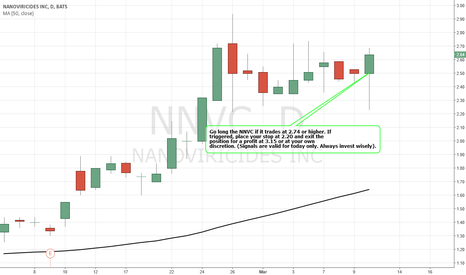 NNVC: Simple Trading Techniques – Pullback Candlestick Strategy
