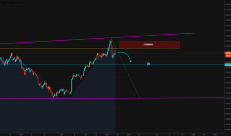 XAUUSD: GOLD Short is here