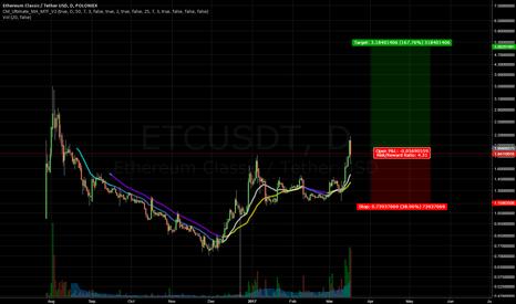 ETCUSDT: ETC All Time High USD