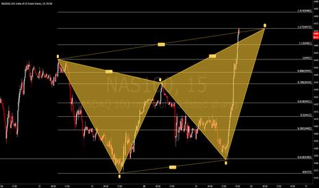 NAS100: $NDX