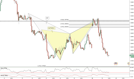 USDCAD: USDCAD / 1HR / SHORTING OPPORTUNITY (OVER-VIEW)