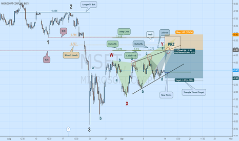 MSFT: MSFT Short: Harmonic Confluence in Triple 3 Correction