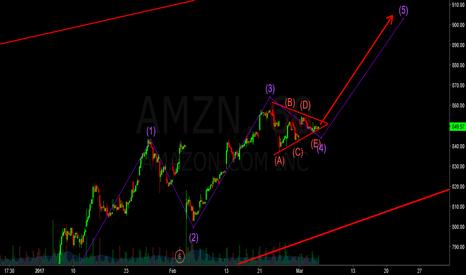 AMZN: AMZN - I see pretty triangles