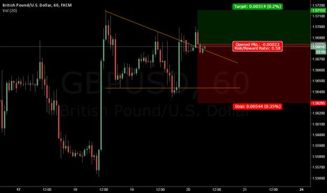 GBPUSD: GBPUSD UP Target 1.5715