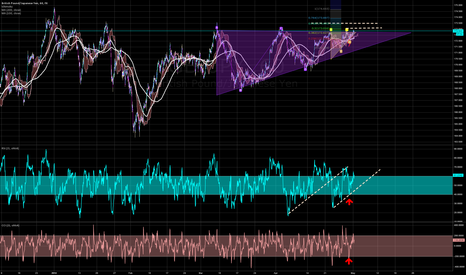 GBPJPY: HOLD LONG (Triangle Breakouts, amongst favorable data)