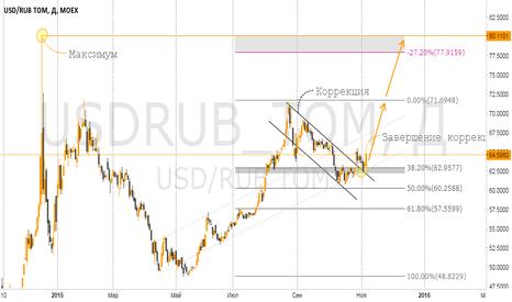 USDRUB_TOM: /Холодная зима и горячий доллар/Подробные рекомендации в PDF/