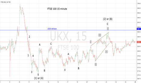 UKX: FTSE Corrective Pattern Top Could Be In Place