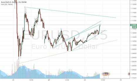 EURUSD: 300 Pips opportunity
