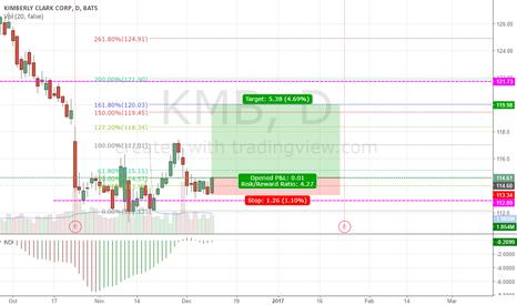 KMB: KMB maybe long