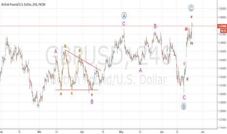 GBPUSD: Will UK leave ?