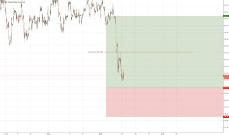 UKOIL: Brent/ Buy limit 50.40
