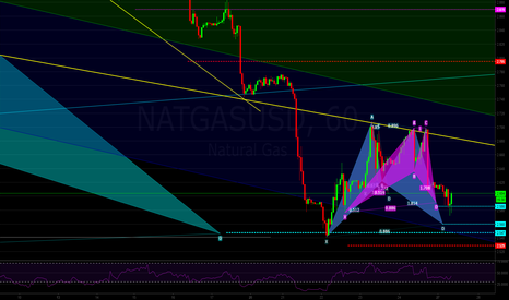NATGASUSD: Natural Gas 2 Small Bullish Bats; Getting In On Large Bat