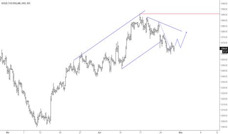 XAUUSD: Long scenario Gold