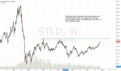 STLD: Steel Dynamics