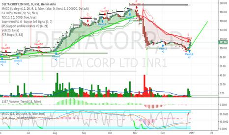 DELTACORP: Delta Rocket flying