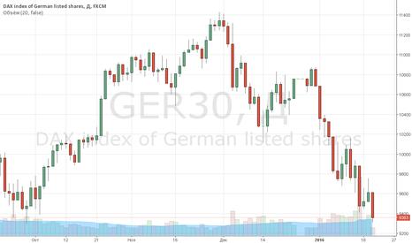 GER30: Немецкий индекс DAX подскочил на 144 пункта